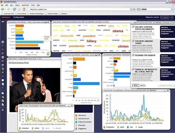 radian6-screenshot-2008-presidential-election.JPG