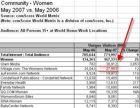 women-numbers.jpg