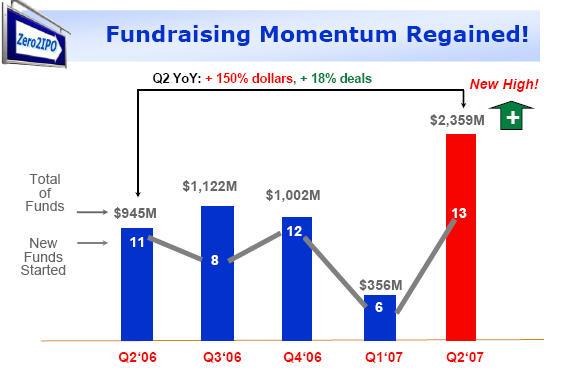 china-fundraising.jpg