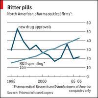 economist-bitter-pills.jpg