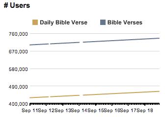 church-stats1.png