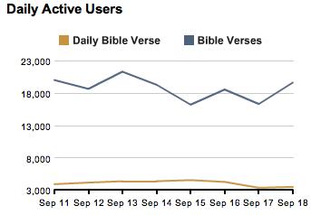 church-stats2.png