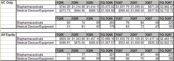 q3-vc-vs-equity-data.jpg