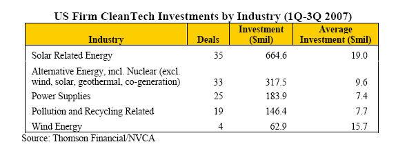 cleantech-sector.jpg