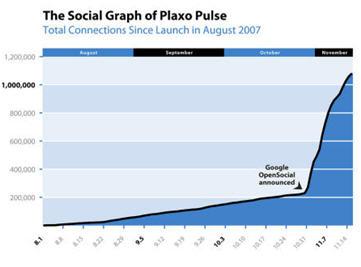 plaxo-opensocial.jpg