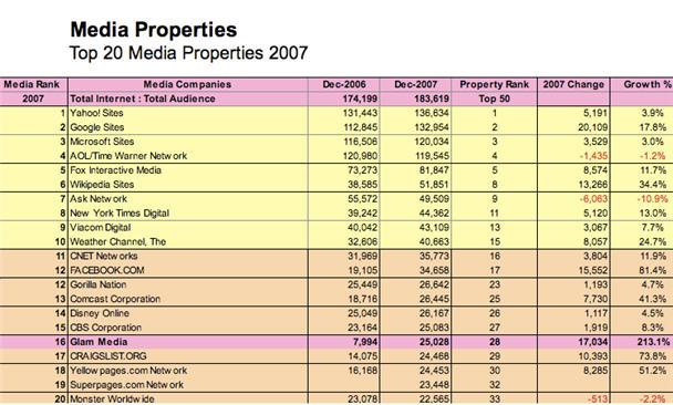 media-properties.jpg