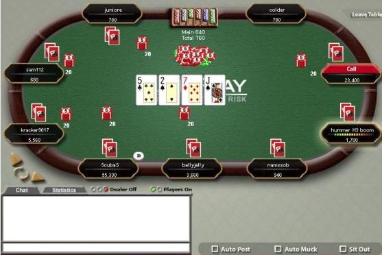 Pure play casino
