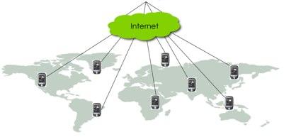 mobile phone data