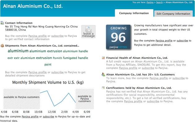 alnan-aluminium-co-ltd-china-manufacturer-report-e28094-panjiva
