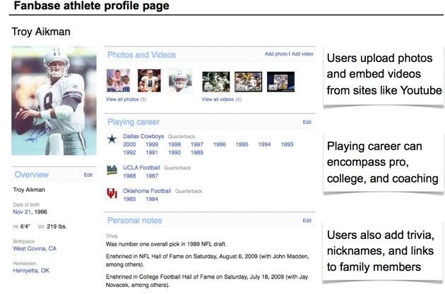 fanbase-profile-page
