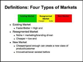 market-type1