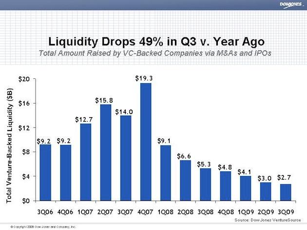 liquidity-chart