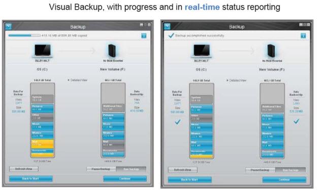 Western Digital introduces smarter, more intuitive backup