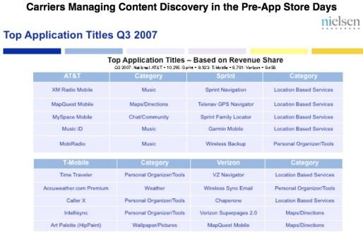 2009-10-1-pre-app-store-days