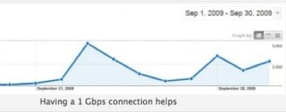 chart-traffic