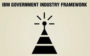 ibm framework logo