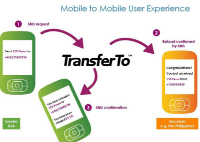 transfer-2