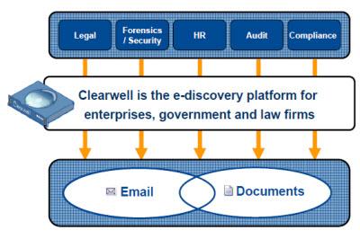clearwell 2