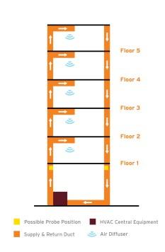 Ext_indoor_diagram