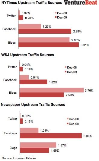 newspaper_upstream