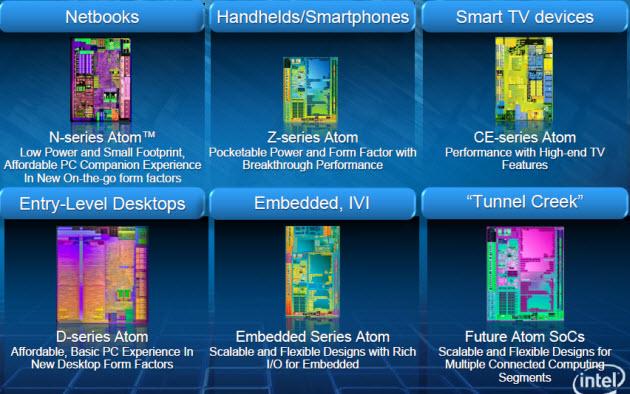 Intel debuts new Atom chips for razor-thin netbooks ...
