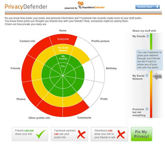 privacy-defender