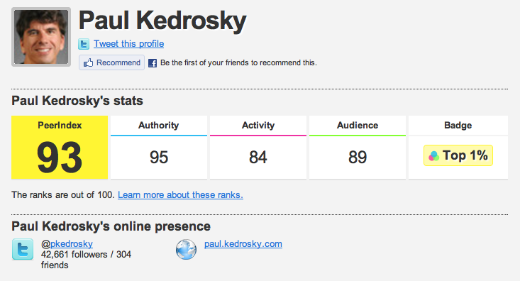 Paul Kedrosky on PeerIndex