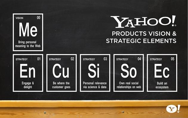 Yahoo Vision and Strategic Elements