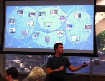 zuckerberg groups