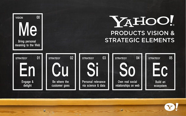 Yahoo-Vision-and-Strategic-Elements
