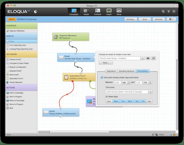 screenshot from Eloqua