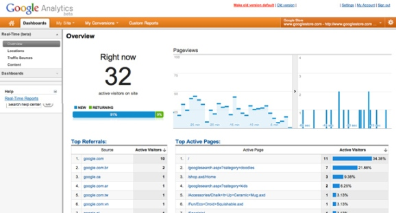 google-analytics-real-time