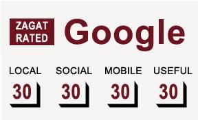 Zagat-Google