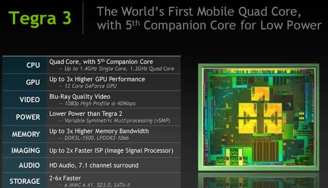 Tegra 3 vs. Exynos 4 Quad GPU Comparison