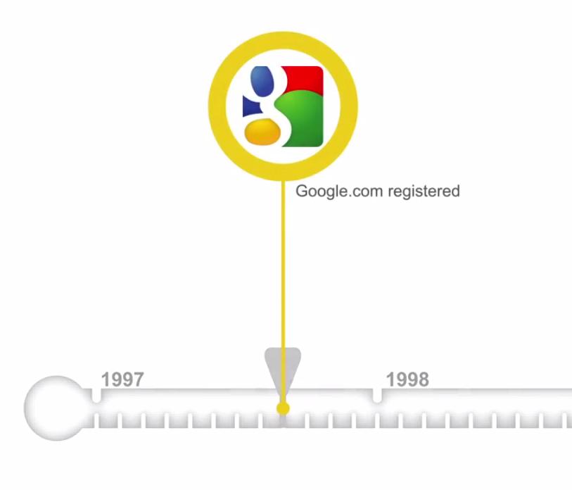 Google evolution of search