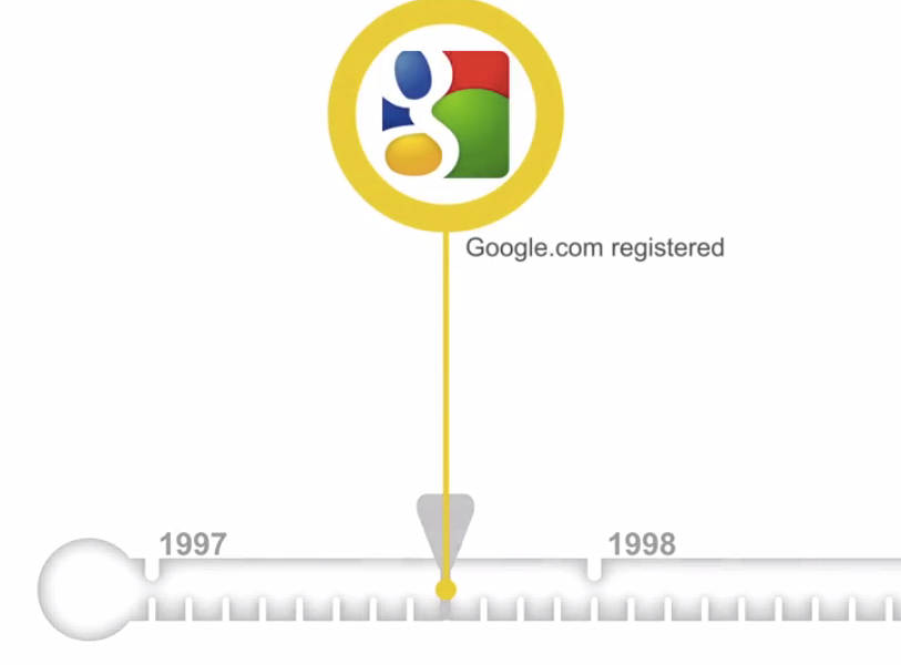 Google evolution of search