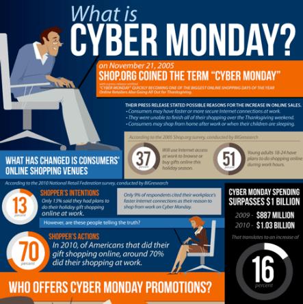 Cyber Monday thumb