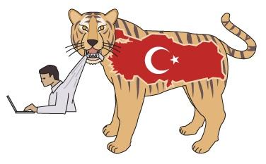Turkey tech investment