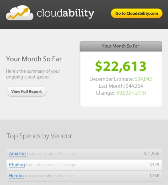 screenshot cloudability daily email