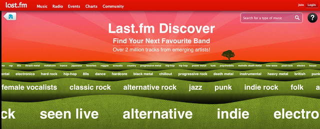 Last.fm Discovery