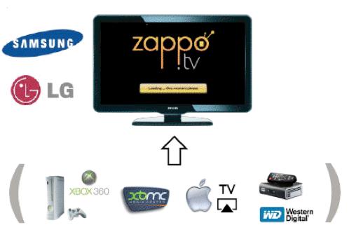 ZappoTV
