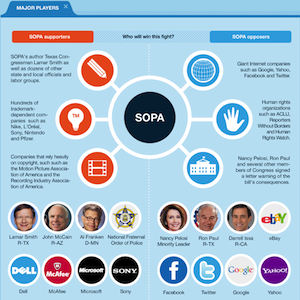 SOPA Thumb