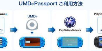 Japanese PSP-to-Vita transfer program has limited support from major game publishers