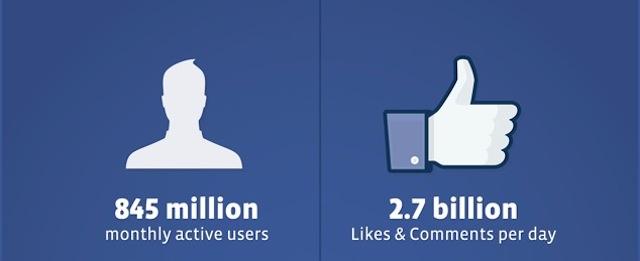 Facebook User Data-1