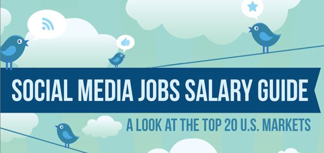 social-media-salaries-top