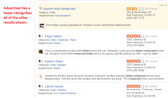 Yelp ads leave bad impressions for small businesses