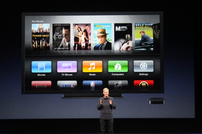 apple tv 1080p specifications synonym
