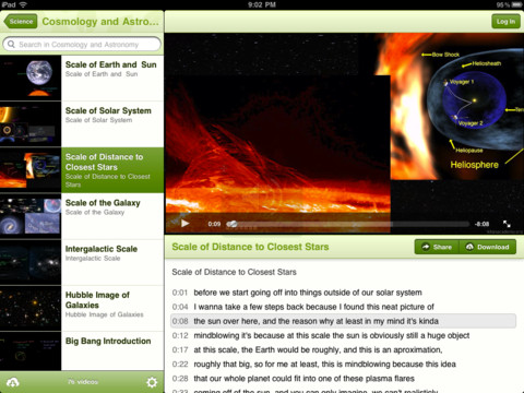 Khan Academy iPad App