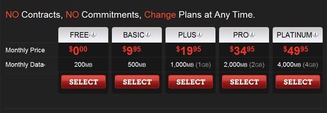 netzero-prices-655