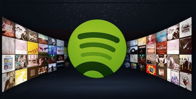 Spotify Family Plans